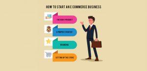 Understanding E-commerce Businesses – A Simple Breakdown